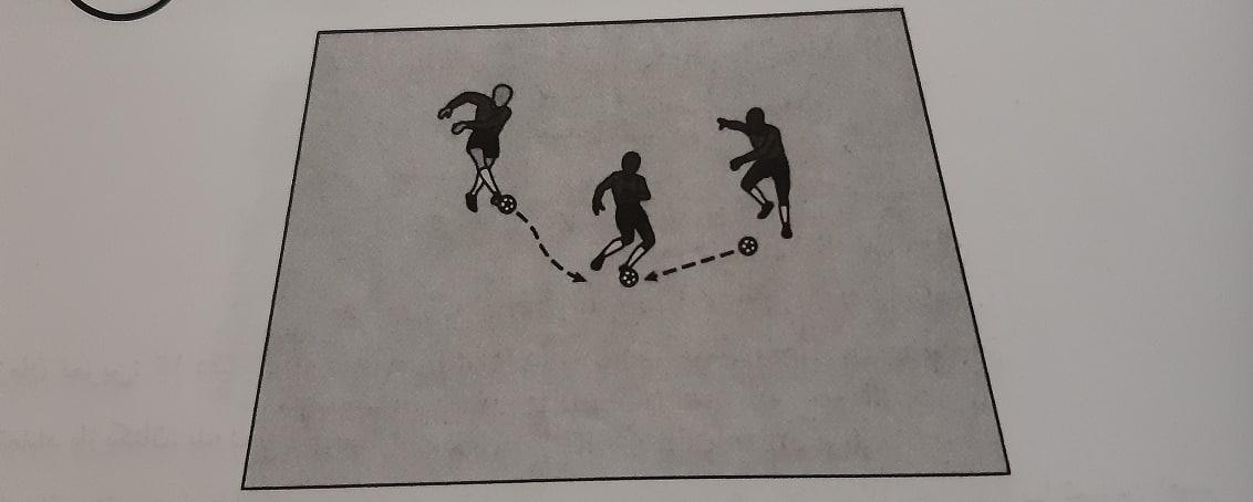 آموزش و تمرینات حفظ توپ در فوتبال