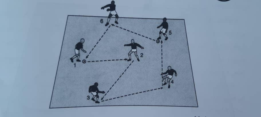 تمرین اتصال نقطه ها